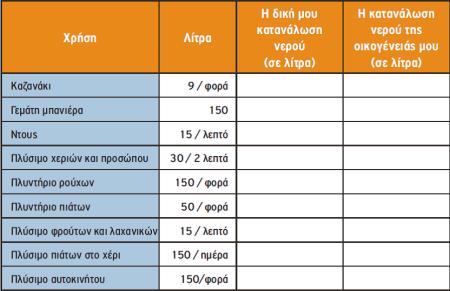 cretamums-save-water (1)